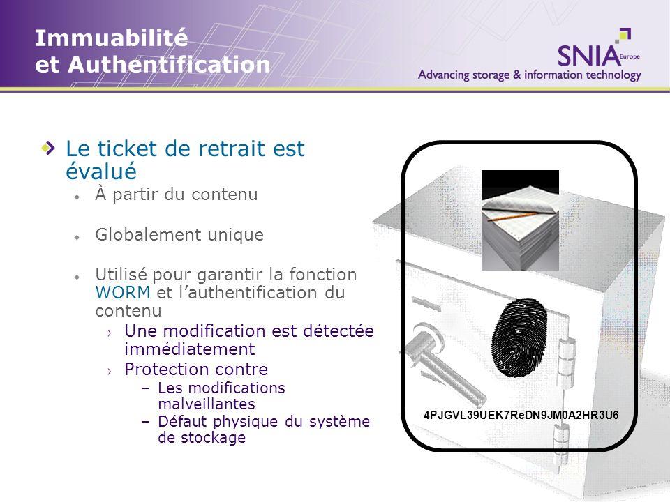 Immuabilité et Authentification Le ticket de retrait est évalué À partir du contenu Globalement unique Utilisé pour garantir la fonction WORM et lauth