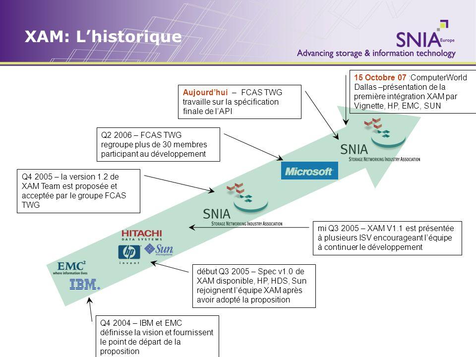 XAM: Lhistorique Q4 2004 – IBM et EMC définisse la vision et fournissent le point de départ de la proposition début Q3 2005 – Spec v1.0 de XAM disponi