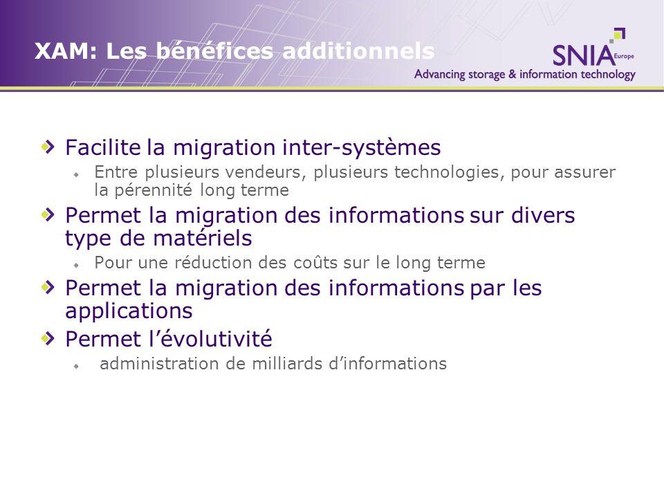 XAM: Les bénéfices additionnels Facilite la migration inter-systèmes Entre plusieurs vendeurs, plusieurs technologies, pour assurer la pérennité long