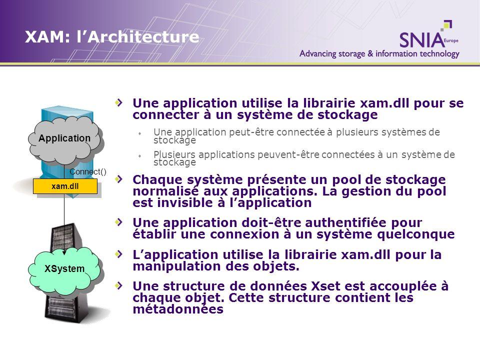 XAM: lArchitecture Une application utilise la librairie xam.dll pour se connecter à un système de stockage Une application peut-être connectée à plusi