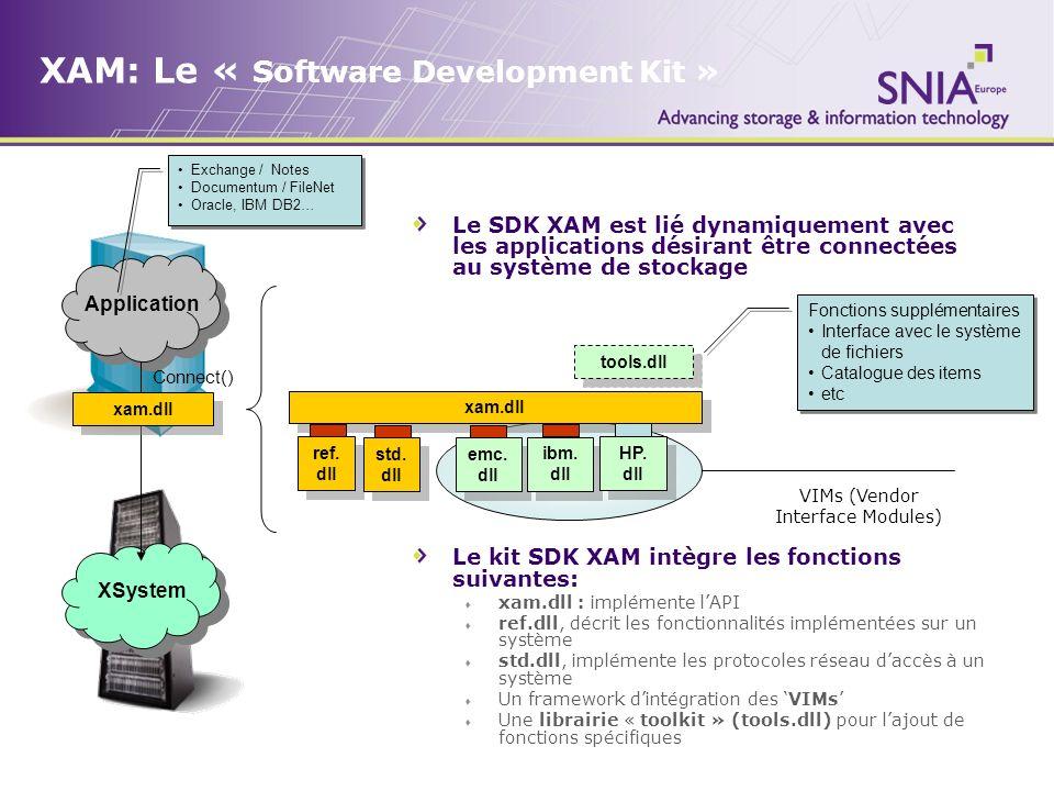 XAM: Le « Software Development Kit » Le SDK XAM est lié dynamiquement avec les applications désirant être connectées au système de stockage Le kit SDK
