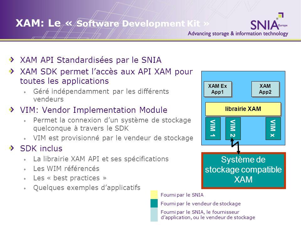 XAM: Le « Software Development Kit » XAM API Standardisées par le SNIA XAM SDK permet laccès aux API XAM pour toutes les applications Géré indépendamm