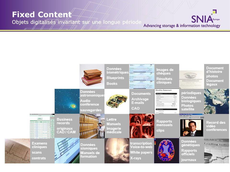 Fixed Content Objets digitalisés invariant sur une longue période Record des vidéo conférences Données génétiques Rapports officiels journaux Lettre M