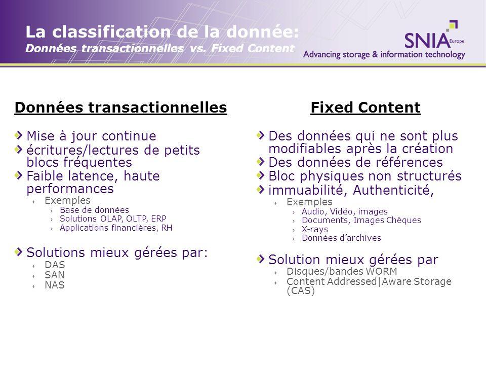 La classification de la donnée: Données transactionnelles vs. Fixed Content Données transactionnelles Mise à jour continue écritures/lectures de petit