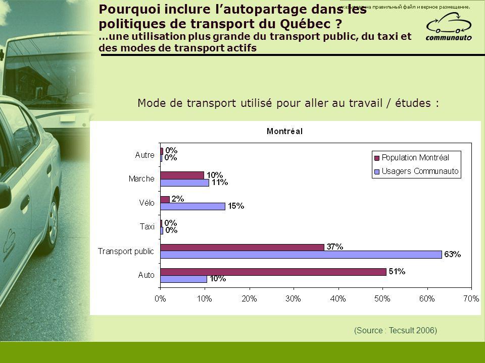 Pourquoi inclure lautopartage dans les politiques de transport du Québec ? …une utilisation plus grande du transport public, du taxi et des modes de t