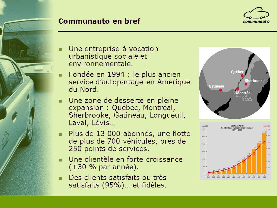 Communauto en bref Une entreprise à vocation urbanistique sociale et environnementale. Fondée en 1994 : le plus ancien service dautopartage en Amériqu