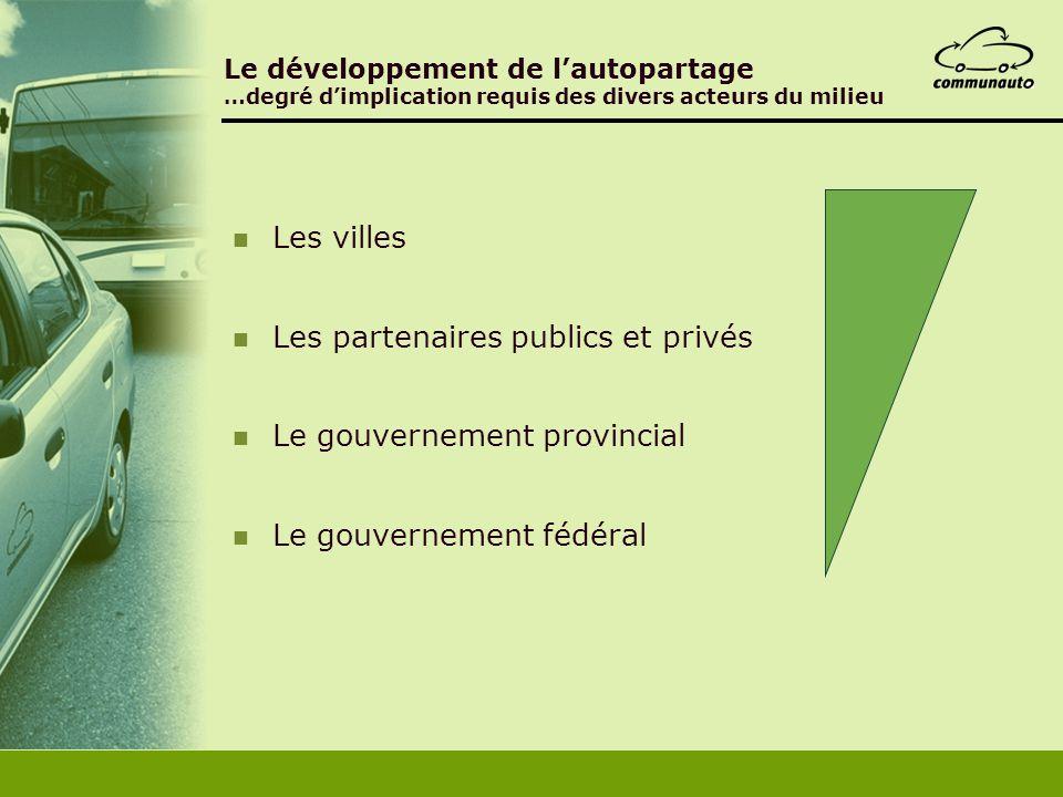 Le développement de lautopartage …degré dimplication requis des divers acteurs du milieu Les villes Les partenaires publics et privés Le gouvernement
