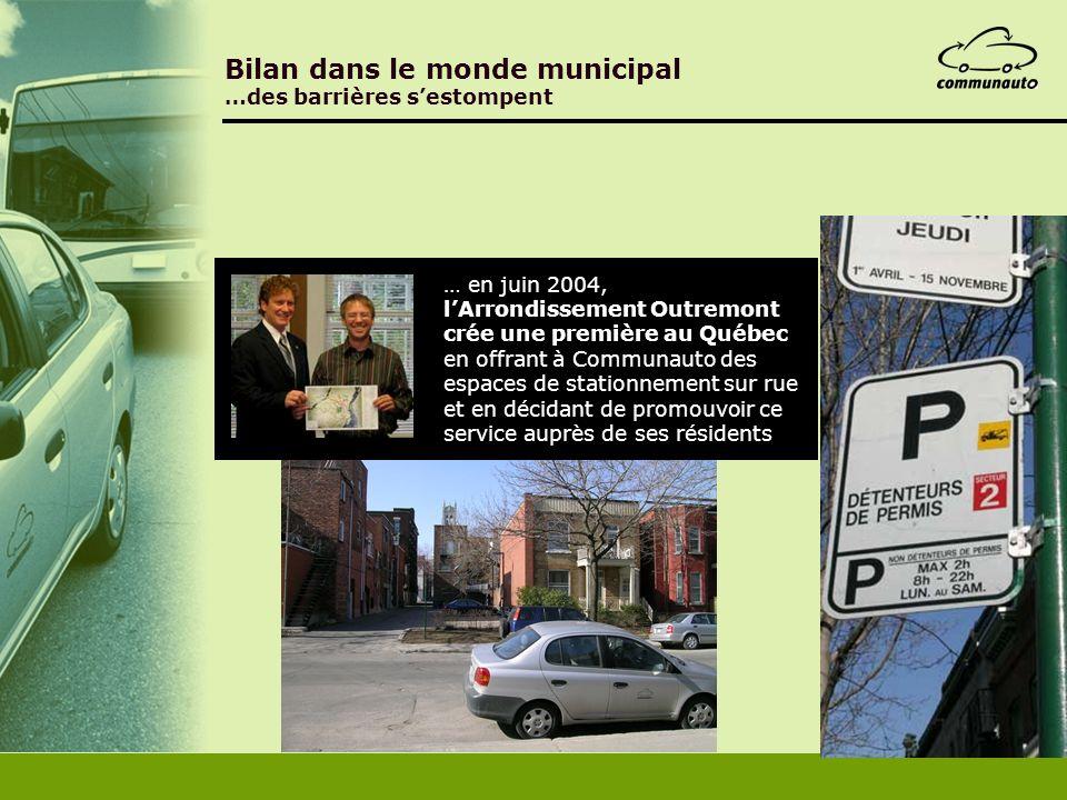 Bilan dans le monde municipal …des barrières sestompent … en juin 2004, lArrondissement Outremont crée une première au Québec en offrant à Communauto