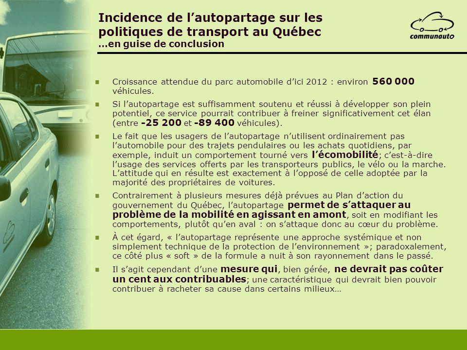 Incidence de lautopartage sur les politiques de transport au Québec …en guise de conclusion Croissance attendue du parc automobile dici 2012 : environ
