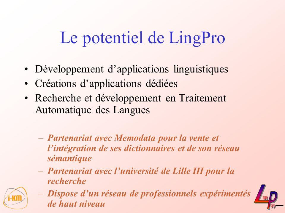 Le potentiel de LingPro Développement dapplications linguistiques Créations dapplications dédiées Recherche et développement en Traitement Automatique