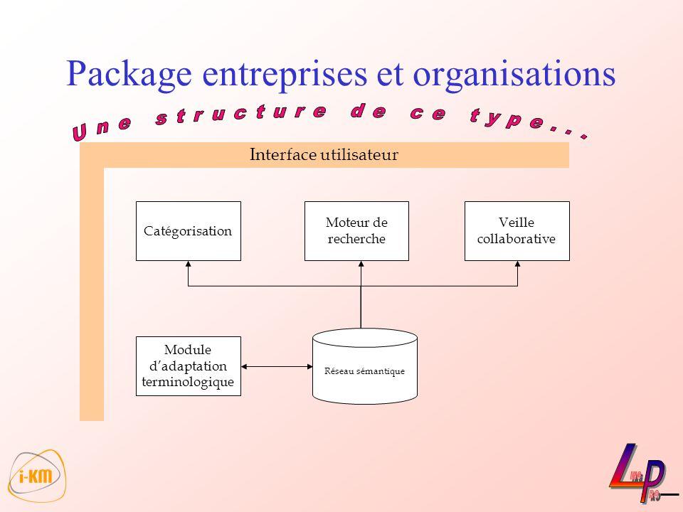 Package entreprises et organisations Réseau sémantique Moteur de recherche Veille collaborative Catégorisation Module dadaptation terminologique Inter