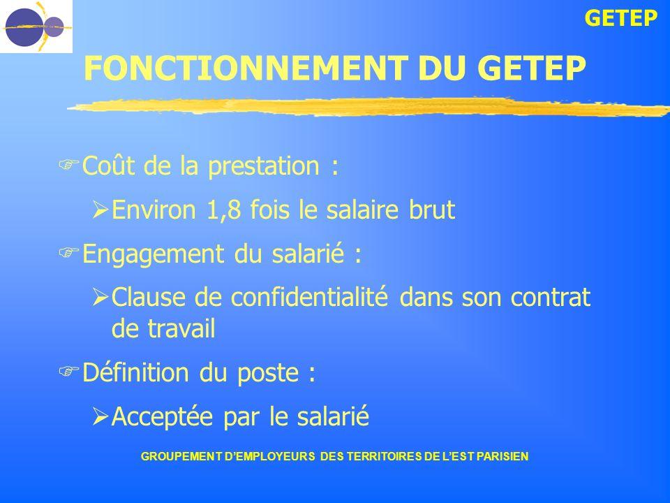 GETEP GROUPEMENT DEMPLOYEURS DES TERRITOIRES DE LEST PARISIEN FONCTIONNEMENT DU GETEP Coût de la prestation : Environ 1,8 fois le salaire brut Engagem