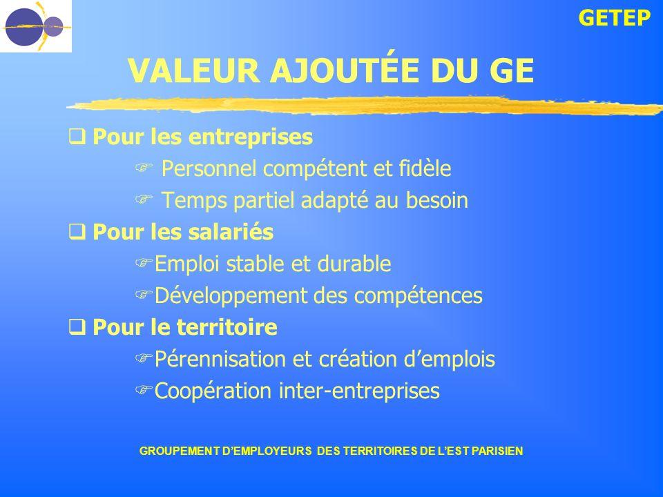 GETEP GROUPEMENT DEMPLOYEURS DES TERRITOIRES DE LEST PARISIEN VALEUR AJOUTÉE DU GE Pour les entreprises Personnel compétent et fidèle Temps partiel ad