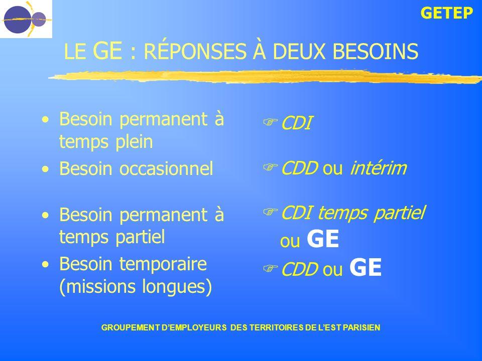 GETEP GROUPEMENT DEMPLOYEURS DES TERRITOIRES DE LEST PARISIEN LE GE : RÉPONSES À DEUX BESOINS Besoin permanent à temps plein Besoin occasionnel Besoin