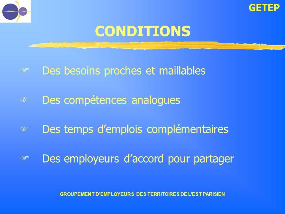 GETEP GROUPEMENT DEMPLOYEURS DES TERRITOIRES DE LEST PARISIEN CONDITIONS Des besoins proches et maillables Des compétences analogues Des temps demploi