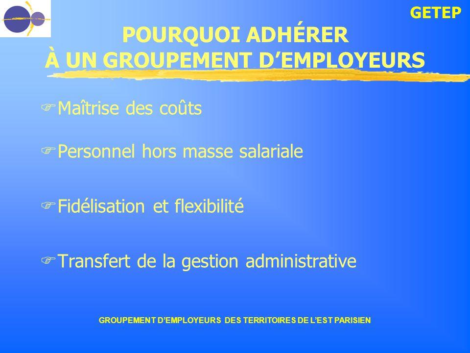 GETEP GROUPEMENT DEMPLOYEURS DES TERRITOIRES DE LEST PARISIEN POURQUOI ADHÉRER À UN GROUPEMENT DEMPLOYEURS Maîtrise des coûts Personnel hors masse sal