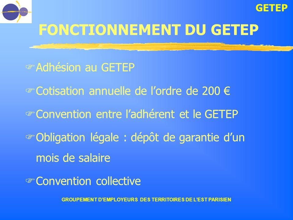 GETEP GROUPEMENT DEMPLOYEURS DES TERRITOIRES DE LEST PARISIEN FONCTIONNEMENT DU GETEP Adhésion au GETEP Cotisation annuelle de lordre de 200 Conventio