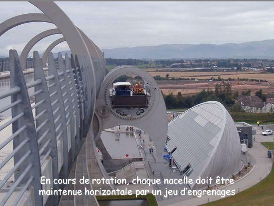 Lencombrement total en hauteur représente 35 mètres Nacelle supérieure Nacelle inférieure 35 m