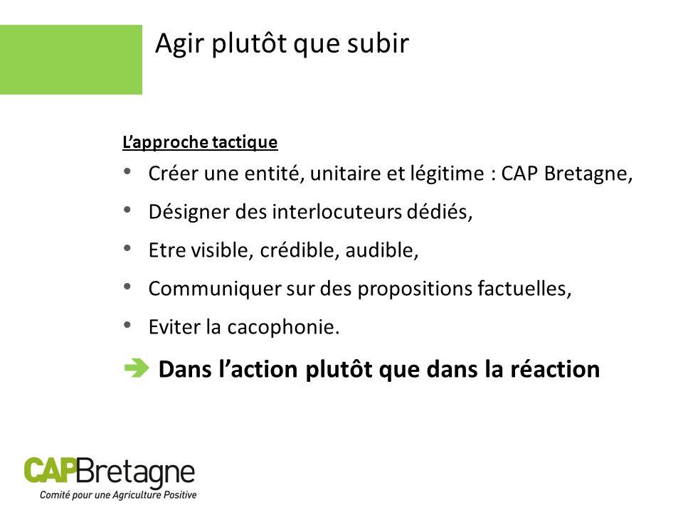 Changer de posture Les éléments de discours Lagriculteur breton est conscient du problème et de sa part de responsabilité.