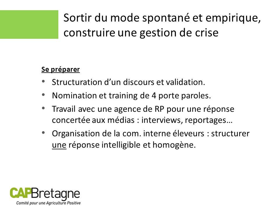 Sortir du mode spontané et empirique, construire une gestion de crise Se préparer Structuration dun discours et validation. Nomination et training de