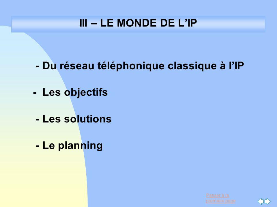 Passer à la première page III – LE MONDE DE LIP - Du réseau téléphonique classique à lIP - Les objectifs - Les solutions - Le planning