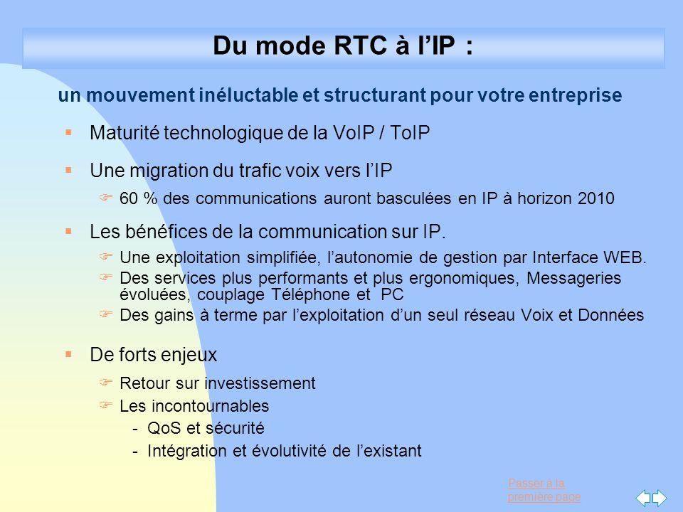 Passer à la première page Du mode RTC à lIP : Maturité technologique de la VoIP / ToIP Une migration du trafic voix vers lIP F60 % des communications
