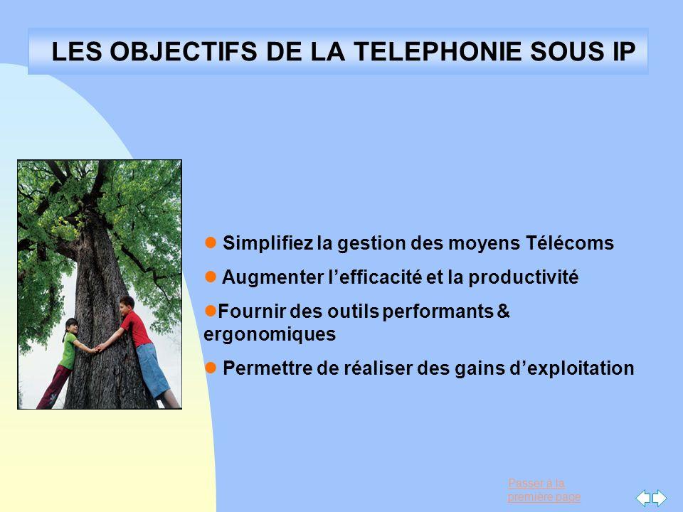 Passer à la première page LES OBJECTIFS DE LA TELEPHONIE SOUS IP Simplifiez la gestion des moyens Télécoms Augmenter lefficacité et la productivité Fo