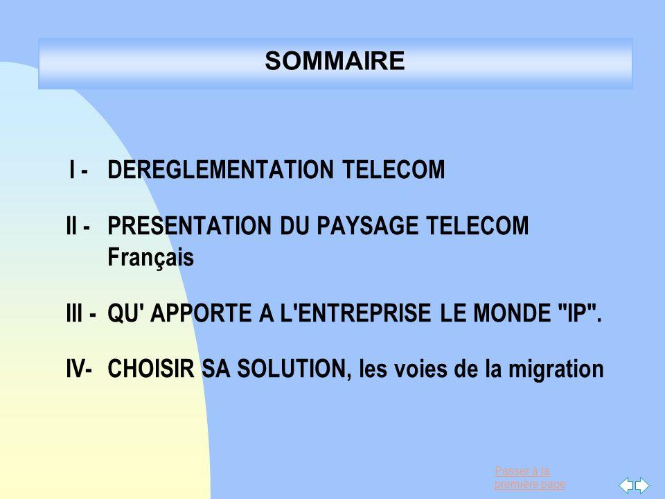 Passer à la première page SOMMAIRE I -DEREGLEMENTATION TELECOM II -PRESENTATION DU PAYSAGE TELECOM Français III -QU' APPORTE A L'ENTREPRISE LE MONDE