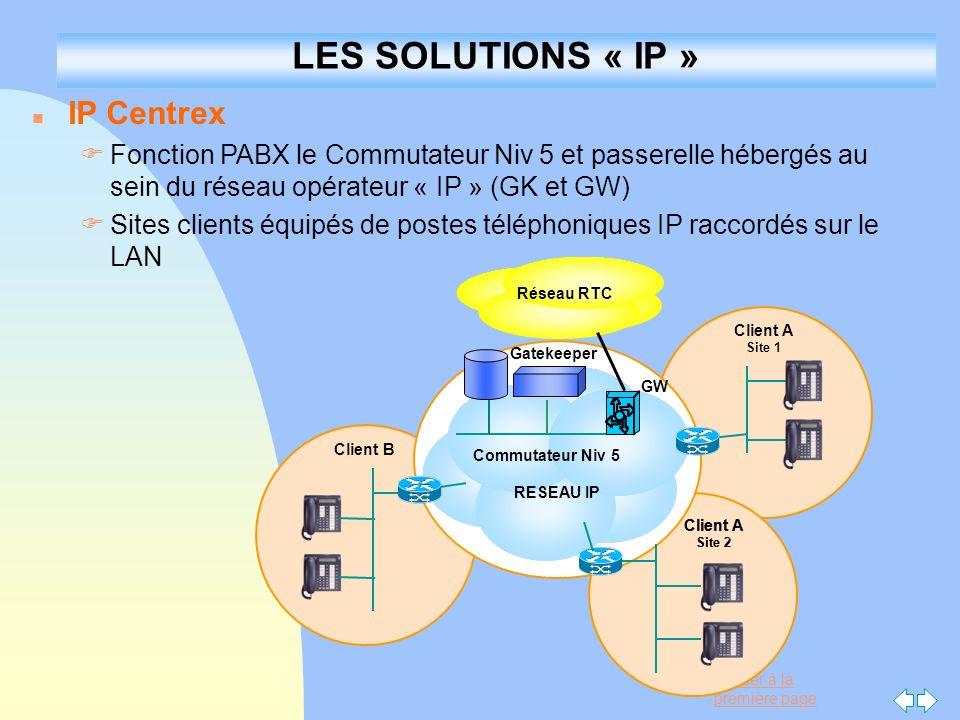 Passer à la première page n IP Centrex FFonction PABX le Commutateur Niv 5 et passerelle hébergés au sein du réseau opérateur « IP » (GK et GW) FSites
