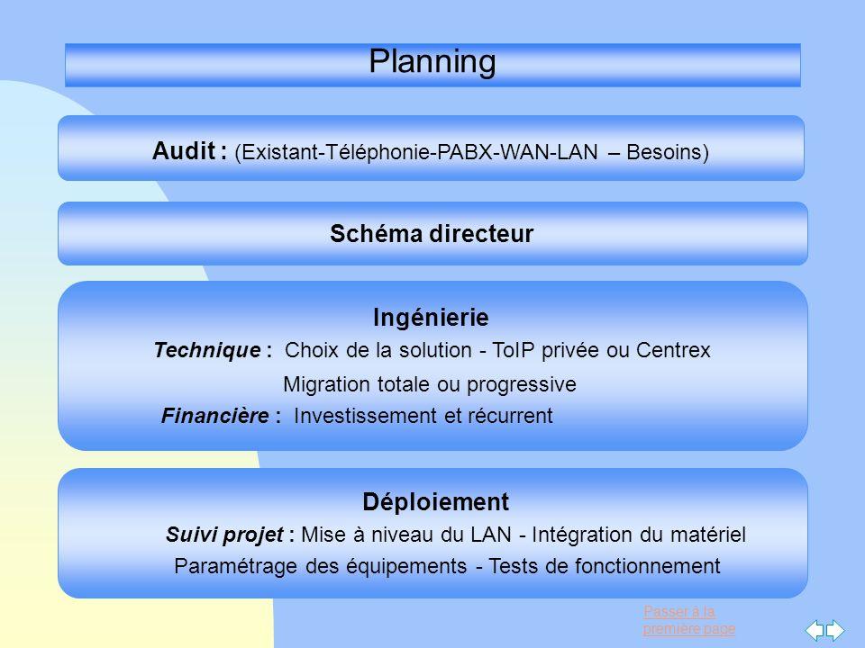 Passer à la première page Planning Audit : (Existant-Téléphonie-PABX-WAN-LAN – Besoins) Schéma directeur Ingénierie Technique : Choix de la solution -
