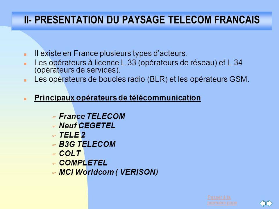 Passer à la première page II- PRESENTATION DU PAYSAGE TELECOM FRANCAIS n Il existe en France plusieurs types dacteurs. n Les opérateurs à licence L.33