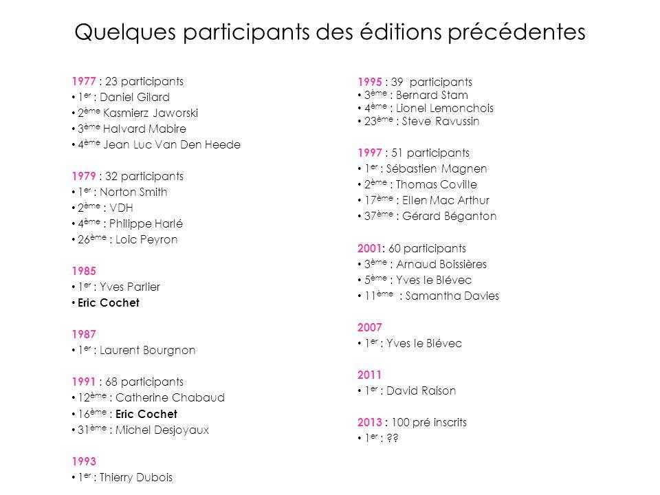 Quelques participants des éditions précédentes 1977 : 23 participants 1 er : Daniel Gilard 2 ème Kasmierz Jaworski 3 ème Halvard Mabire 4 ème Jean Luc
