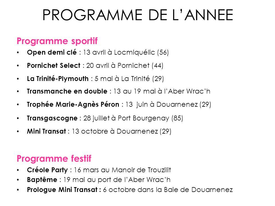 PROGRAMME DE LANNEE Programme sportif Open demi clé : 13 avril à Locmiquélic (56) Pornichet Select : 20 avril à Pornichet (44) La Trinité-Plymouth : 5