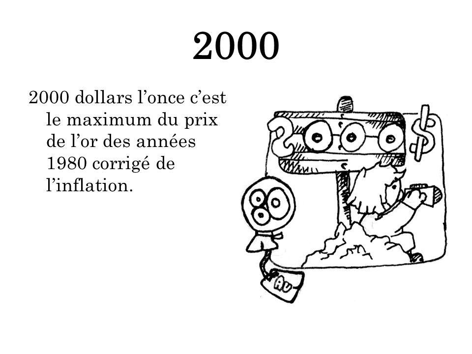 2000 2000 dollars lonce cest le maximum du prix de lor des années 1980 corrigé de linflation.