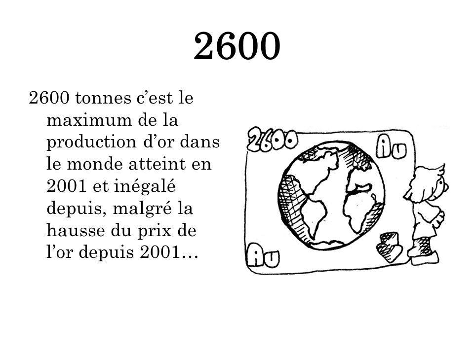 2600 2600 tonnes cest le maximum de la production dor dans le monde atteint en 2001 et inégalé depuis, malgré la hausse du prix de lor depuis 2001…