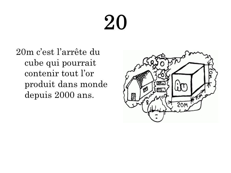 20 20m cest larrête du cube qui pourrait contenir tout lor produit dans monde depuis 2000 ans.