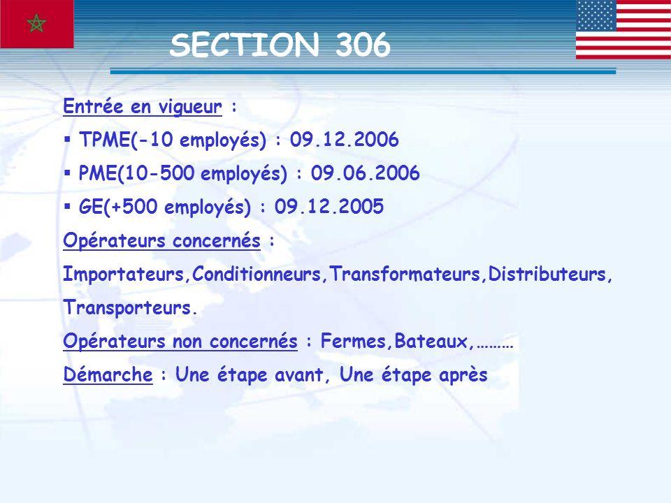 Entrée en vigueur : TPME(-10 employés) : 09.12.2006 PME(10-500 employés) : 09.06.2006 GE(+500 employés) : 09.12.2005 Opérateurs concernés : Importateu