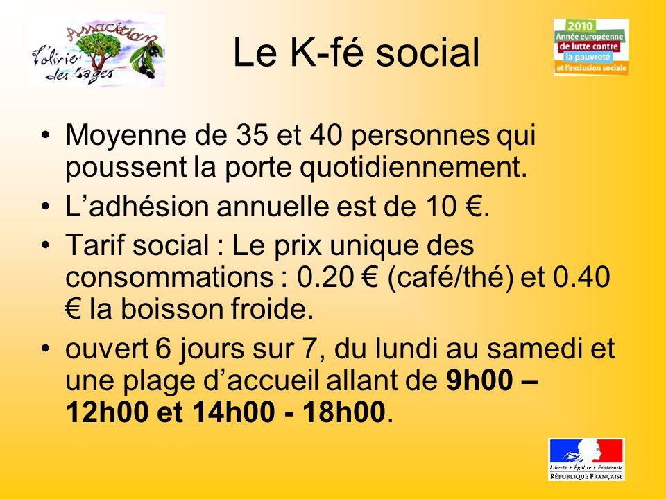 Le K-fé social Moyenne de 35 et 40 personnes qui poussent la porte quotidiennement. Ladhésion annuelle est de 10. Tarif social : Le prix unique des co