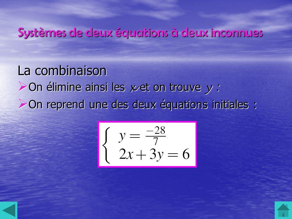 Systèmes de deux équations à deux inconnues La combinaison On élimine ainsi les x et on trouve y : On élimine ainsi les x et on trouve y : On reprend