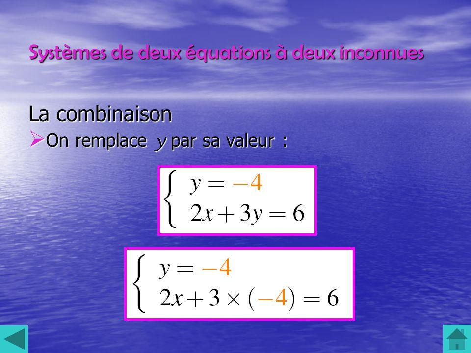 Systèmes de deux équations à deux inconnues La combinaison On remplace y par sa valeur : On remplace y par sa valeur :