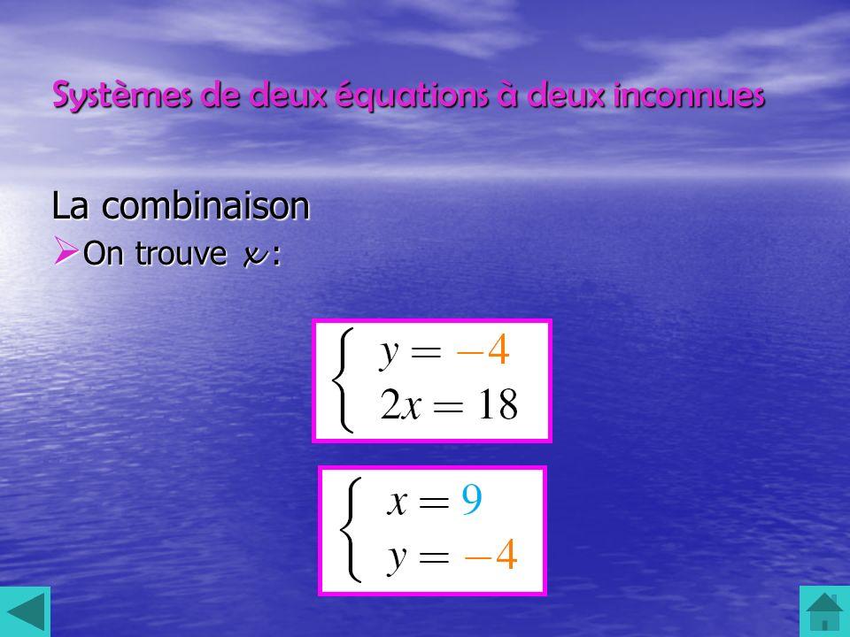 Systèmes de deux équations à deux inconnues La combinaison On trouve x : On trouve x :