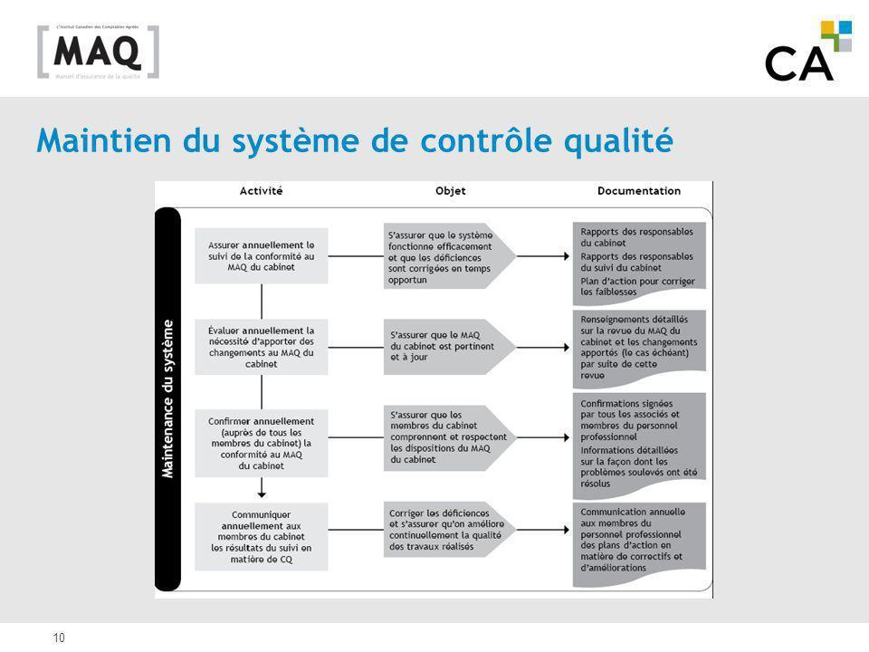 10 Maintien du système de contrôle qualité