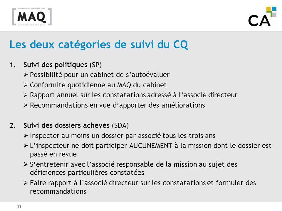 11 Les deux catégories de suivi du CQ 1.Suivi des politiques (SP) Possibilité pour un cabinet de sautoévaluer Conformité quotidienne au MAQ du cabinet