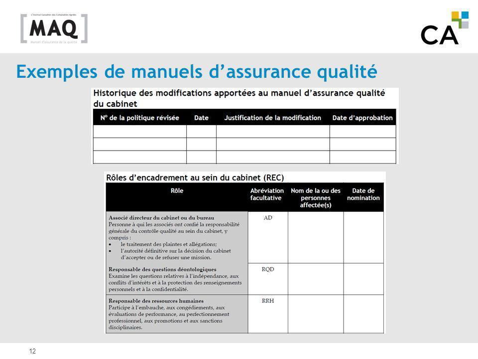 12 Exemples de manuels dassurance qualité