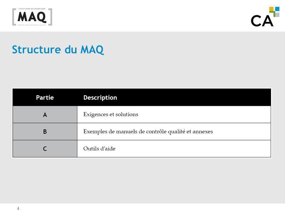 4 Structure du MAQ