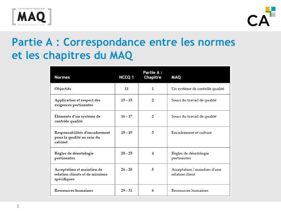 5 Partie A : Correspondance entre les normes et les chapitres du MAQ