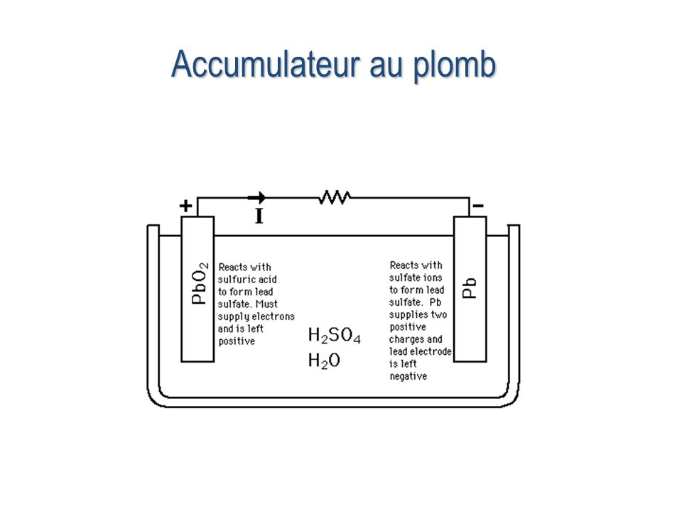 Accumulateur au plomb