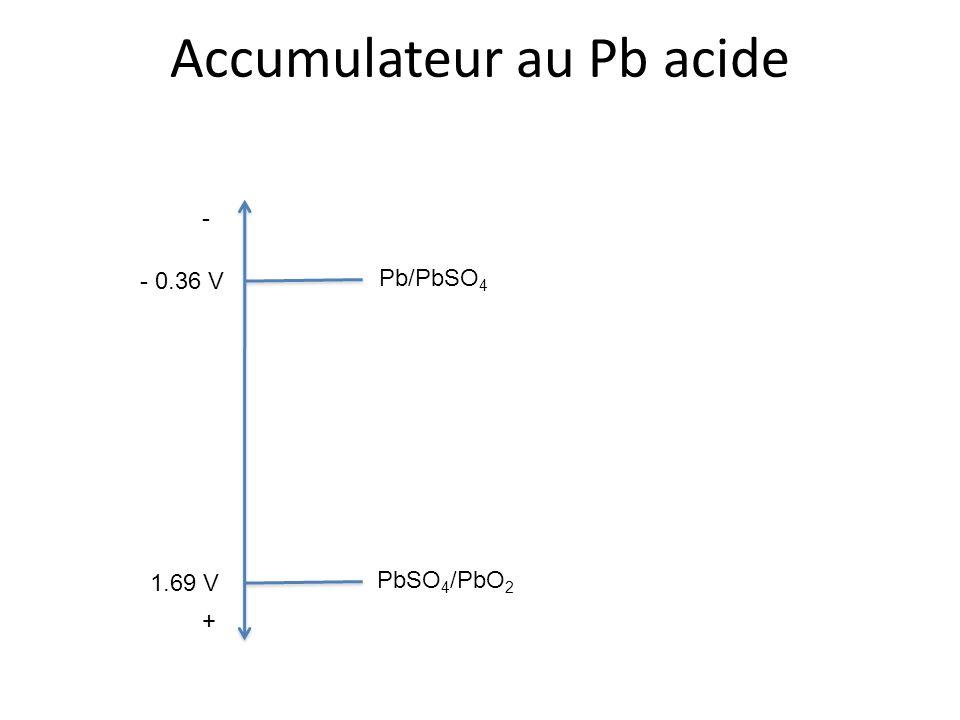 Accumulateur au Pb acide - + - 0.36 V 1.69 V Pb/PbSO 4 PbSO 4 /PbO 2