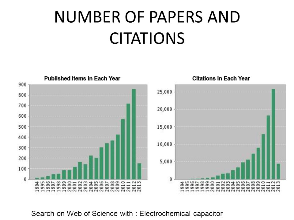NUMBER OF PAPERS AND CITATIONS Search on Web of Science with : Electrochemical capacitor