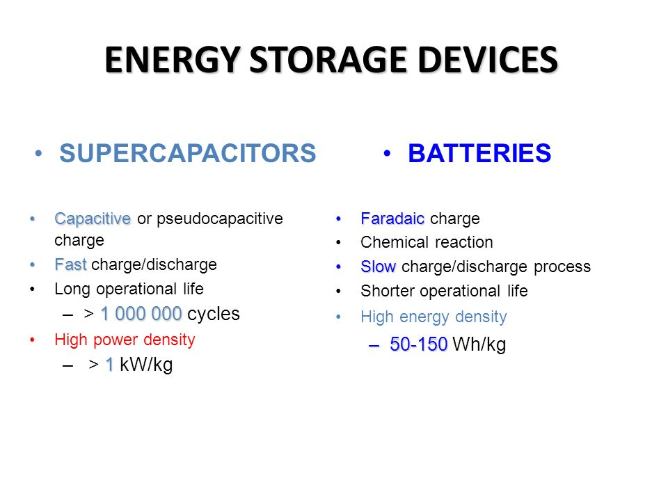 ENERGY STORAGE DEVICES BATTERIES FaradaicFaradaic charge Chemical reaction SlowSlow charge/discharge process Shorter operational life High energy dens
